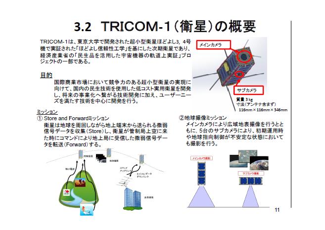 TRICOM-1概要